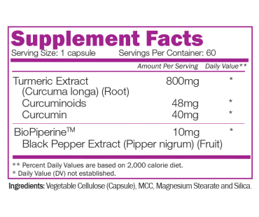CURCUMINE AND BIOPERINE