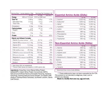 WHEY PROTEIN CHOCOLATE + HAZELNUT 2 LBS